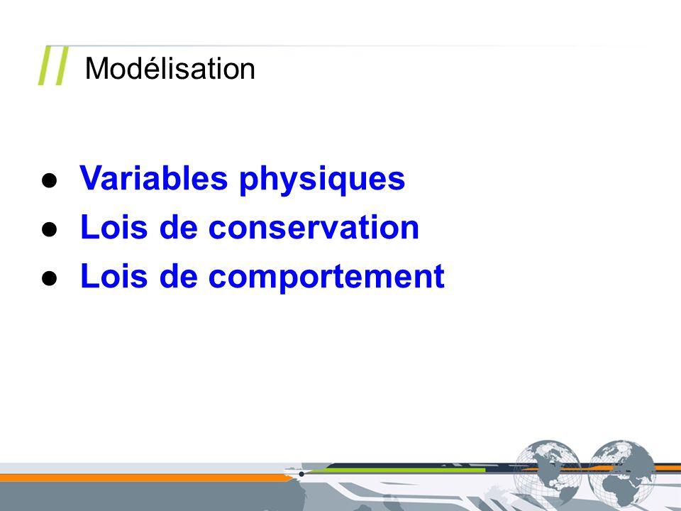 Modélisation Variables physiques Lois de conservation Lois de comportement