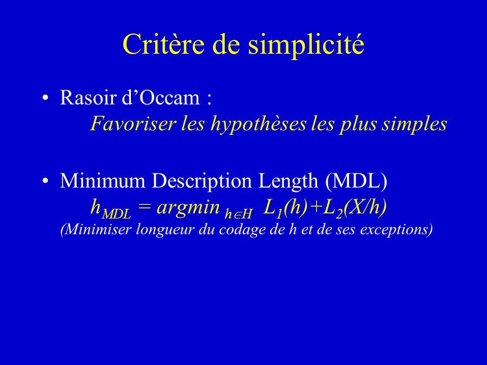Critère de simplicité Rasoir dOccam : Favoriser les hypothèses les plus simples Minimum Description Length (MDL) h MDL = argmin h H L 1 (h)+L 2 (X/h)