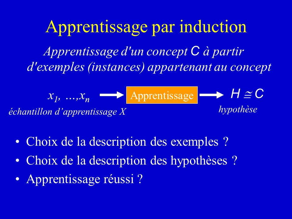 Apprentissage par induction Apprentissage d'un concept C à partir d'exemples (instances) appartenant au concept Choix de la description des exemples ?