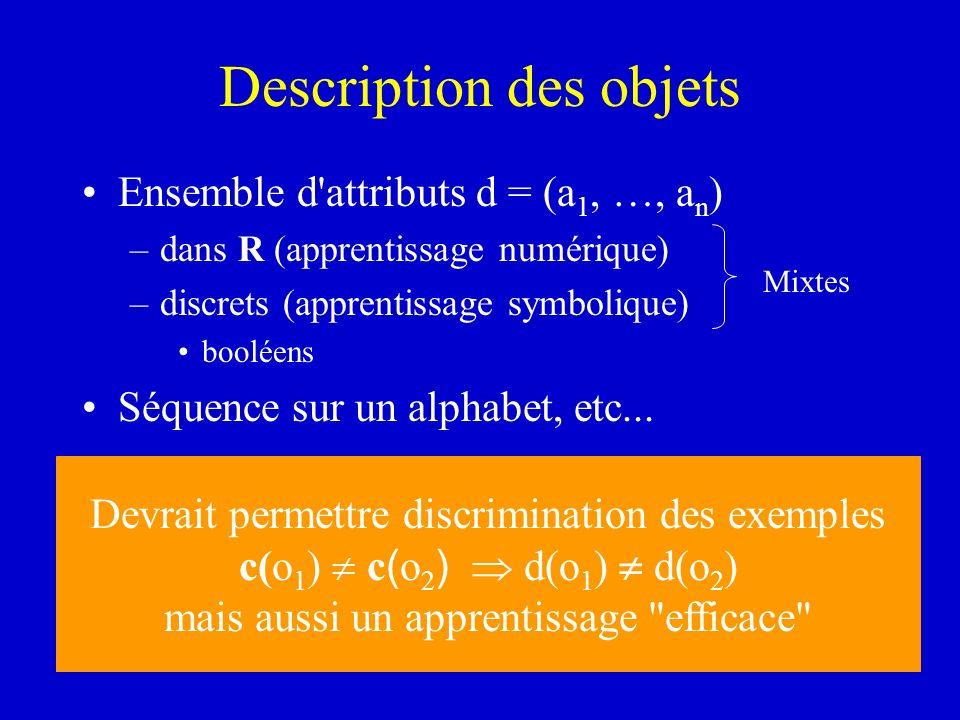 Description des objets Ensemble d'attributs d = (a 1, …, a n ) –dans R (apprentissage numérique) –discrets (apprentissage symbolique) booléens Séquenc