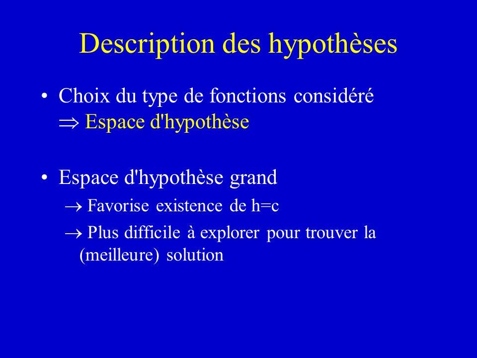 Description des hypothèses Choix du type de fonctions considéré Espace d'hypothèse Espace d'hypothèse grand Favorise existence de h=c Plus difficile à