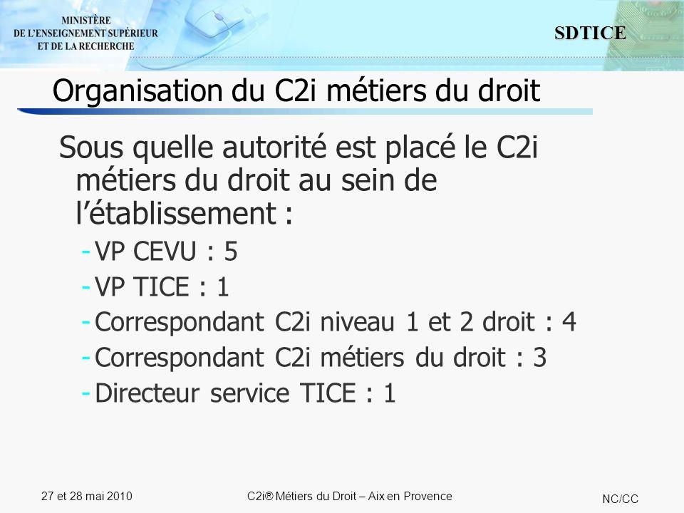 6 SDTICE NC/CC 27 et 28 mai 2010C2i® Métiers du Droit – Aix en Provence Organisation du C2i métiers du droit Sous quelle autorité est placé le C2i métiers du droit au sein de létablissement : -VP CEVU : 5 -VP TICE : 1 -Correspondant C2i niveau 1 et 2 droit : 4 -Correspondant C2i métiers du droit : 3 -Directeur service TICE : 1