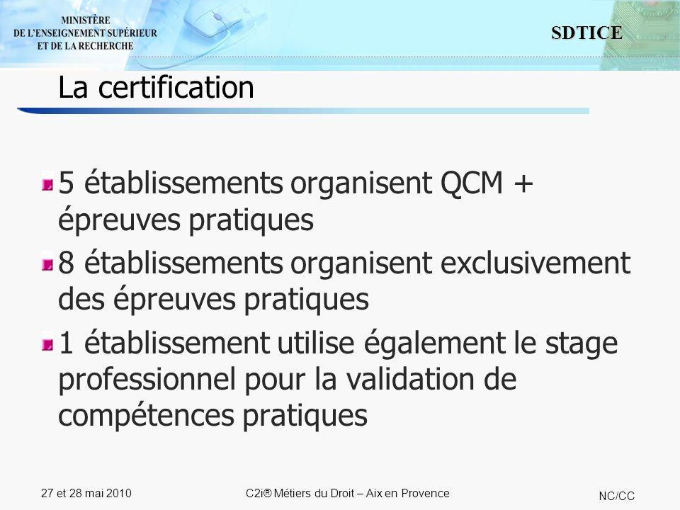 9 SDTICE NC/CC 27 et 28 mai 2010C2i® Métiers du Droit – Aix en Provence 5 établissements organisent QCM + épreuves pratiques 8 établissements organise