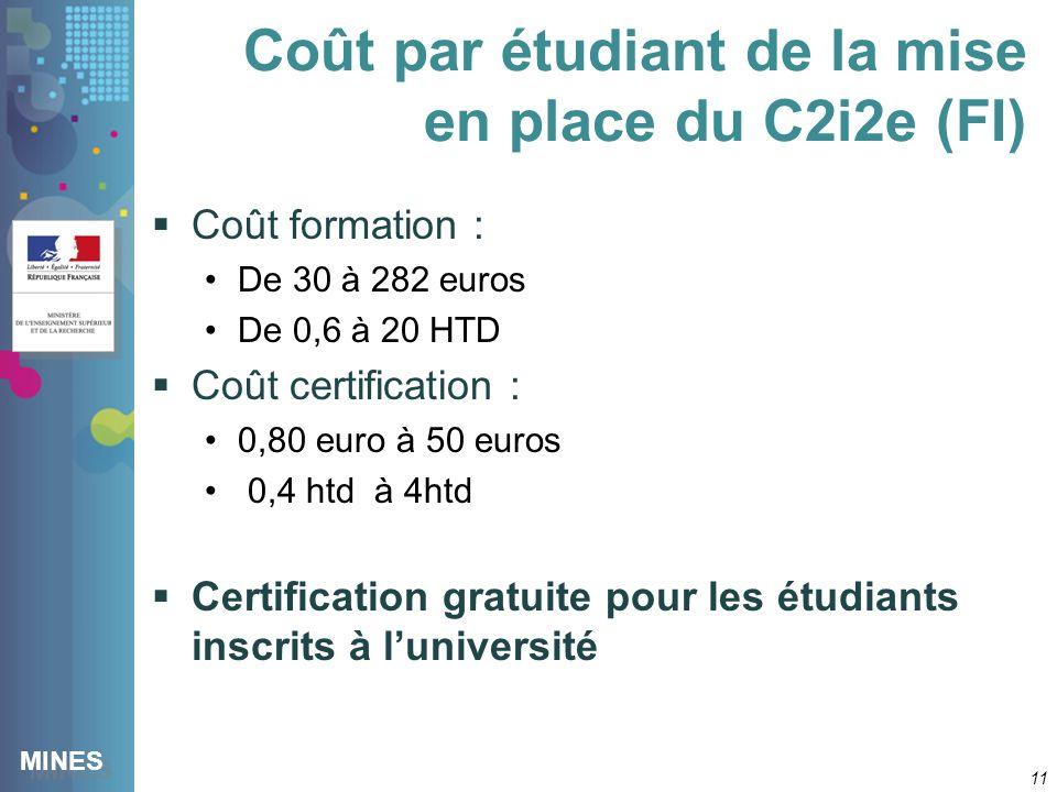 MINES Coût par étudiant de la mise en place du C2i2e (FI) 11 Coût formation : De 30 à 282 euros De 0,6 à 20 HTD Coût certification : 0,80 euro à 50 euros 0,4 htd à 4htd Certification gratuite pour les étudiants inscrits à luniversité