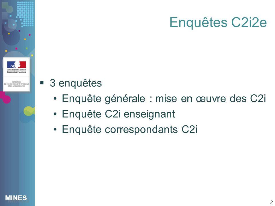 MINES Enquêtes C2i2e 3 enquêtes Enquête générale : mise en œuvre des C2i Enquête C2i enseignant Enquête correspondants C2i 2
