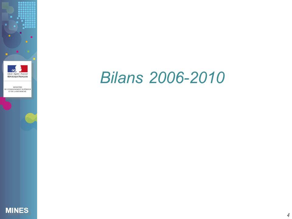MINES Bilans 2006-2010 4