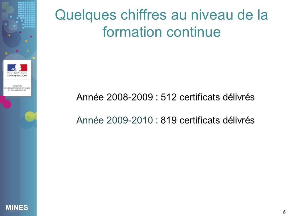 MINES Quelques chiffres au niveau de la formation continue 6 Année 2008-2009 : 512 certificats délivrés Année 2009-2010 : 819 certificats délivrés