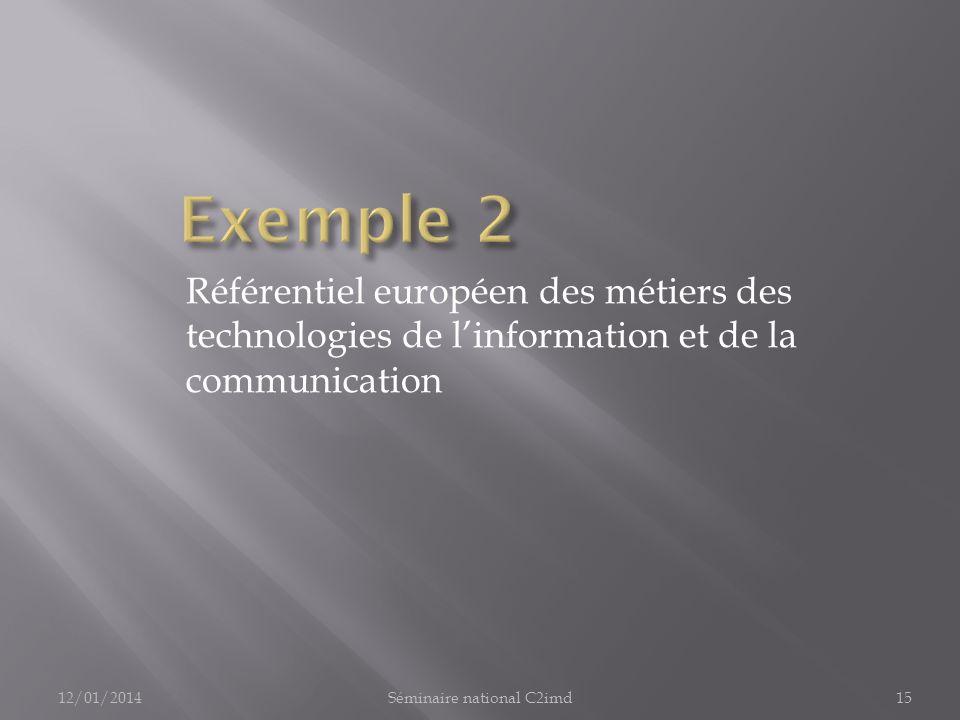 Référentiel européen des métiers des technologies de linformation et de la communication 12/01/201415Séminaire national C2imd