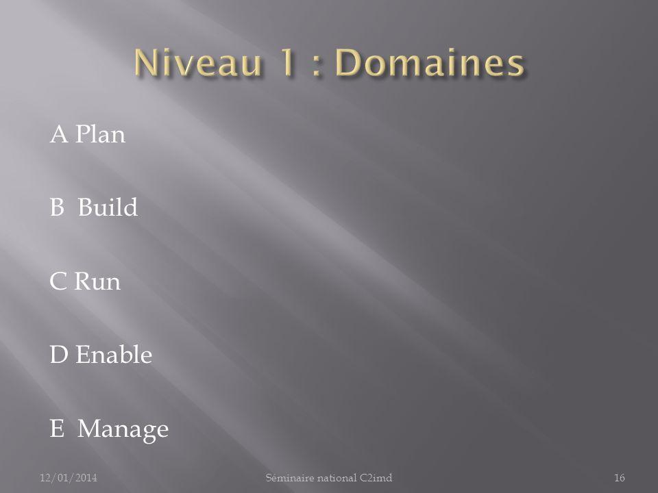 A Plan B Build C Run D Enable E Manage 12/01/201416Séminaire national C2imd