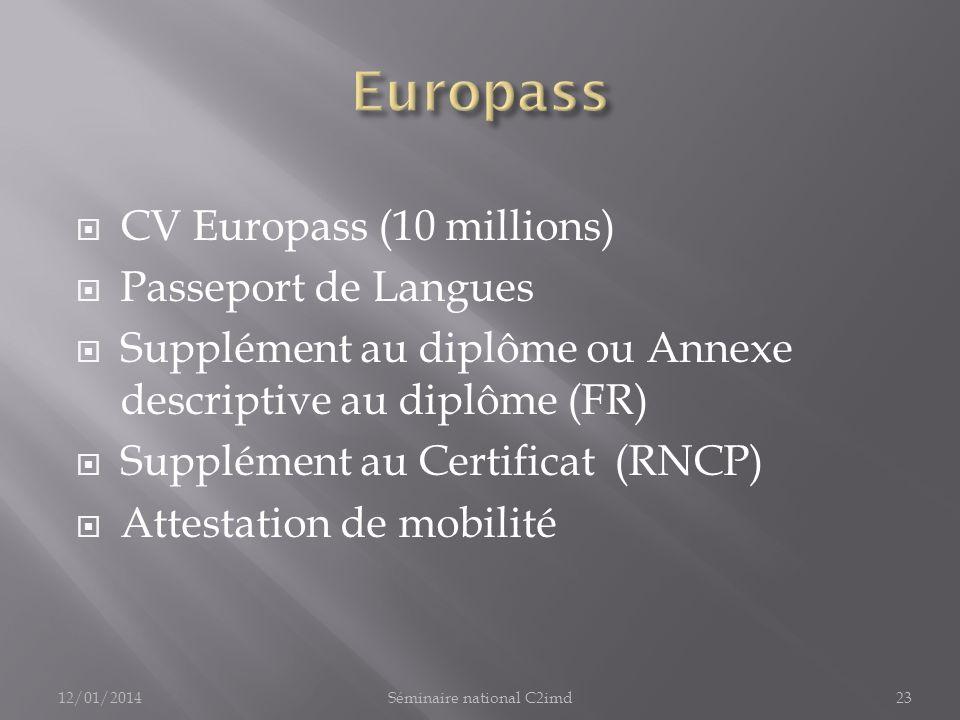 CV Europass (10 millions) Passeport de Langues Supplément au diplôme ou Annexe descriptive au diplôme (FR) Supplément au Certificat (RNCP) Attestation de mobilité 12/01/201423Séminaire national C2imd