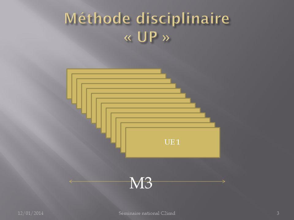 UE 1 M3 12/01/20143Séminaire national C2imd