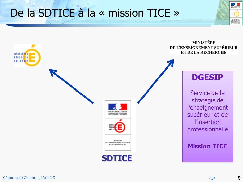 8 CB Séminaire C2i2md– 27/05/10 De la SDTICE à la « mission TICE » 8 SDTICE DGESIP Service de la stratégie de lenseignement supérieur et de linsertion professionnelle Mission TICE DGESIP Service de la stratégie de lenseignement supérieur et de linsertion professionnelle Mission TICE