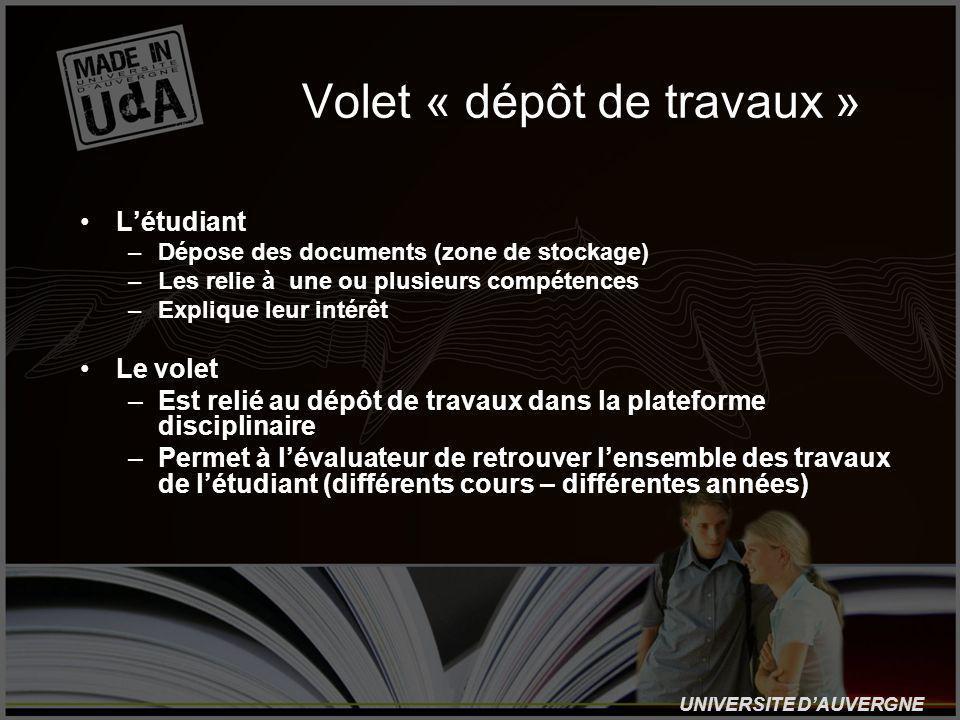 UNIVERSITE DAUVERGNE Volet « dépôt de travaux » Létudiant –Dépose des documents (zone de stockage) –Les relie à une ou plusieurs compétences –Explique
