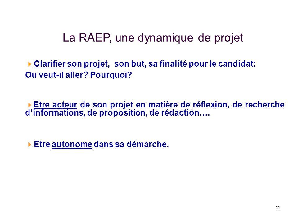 11 La RAEP, une dynamique de projet Clarifier son projet, son but, sa finalité pour le candidat: Ou veut-il aller? Pourquoi? Etre acteur de son projet