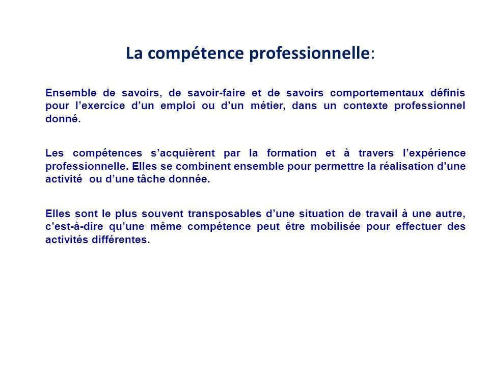 La compétence professionnelle: Ensemble de savoirs, de savoir-faire et de savoirs comportementaux définis pour lexercice dun emploi ou dun métier, dan