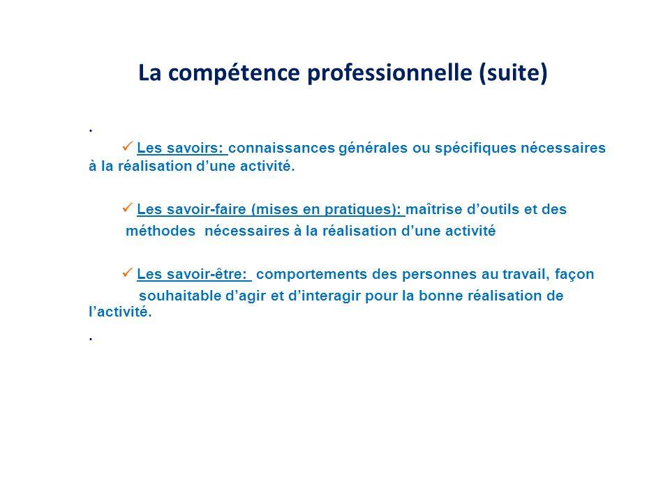 La compétence professionnelle (suite). Les savoirs: connaissances générales ou spécifiques nécessaires à la réalisation dune activité. Les savoir-fair
