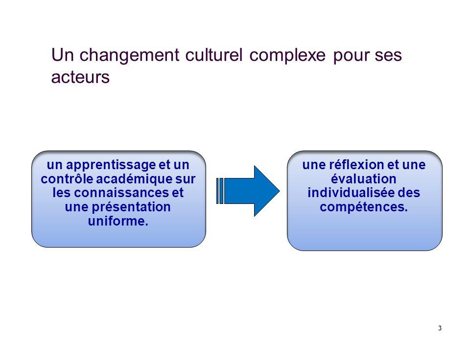 3 Un changement culturel complexe pour ses acteurs un apprentissage et un contrôle académique sur les connaissances et une présentation uniforme. une