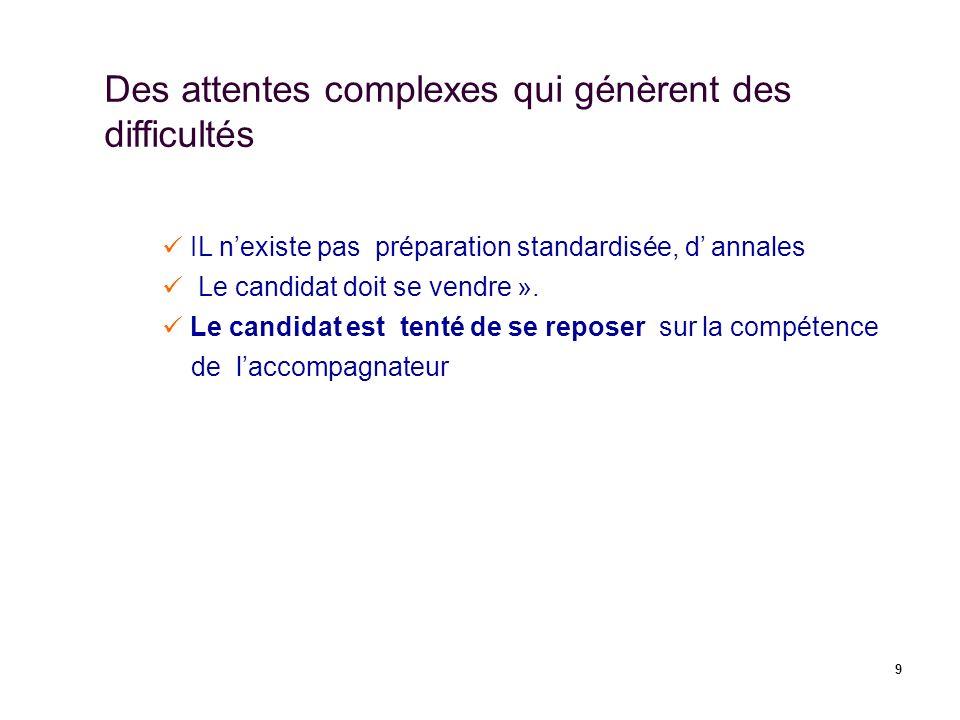 9 Des attentes complexes qui génèrent des difficultés IL nexiste pas préparation standardisée, d annales Le candidat doit se vendre ». Le candidat est