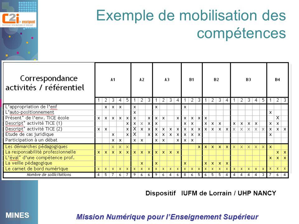 MINES Mission Numérique pour lEnseignement Supérieur Exemple de mobilisation des compétences Dispositif IUFM de Lorrain / UHP NANCY