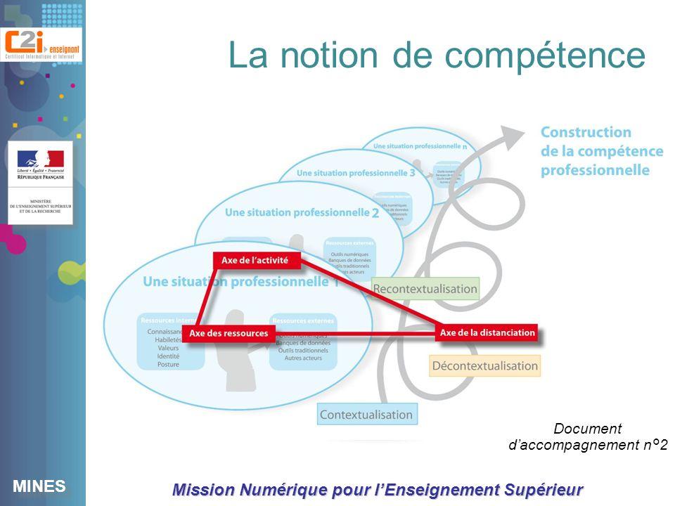 MINES Mission Numérique pour lEnseignement Supérieur La notion de compétence Document daccompagnement n°2