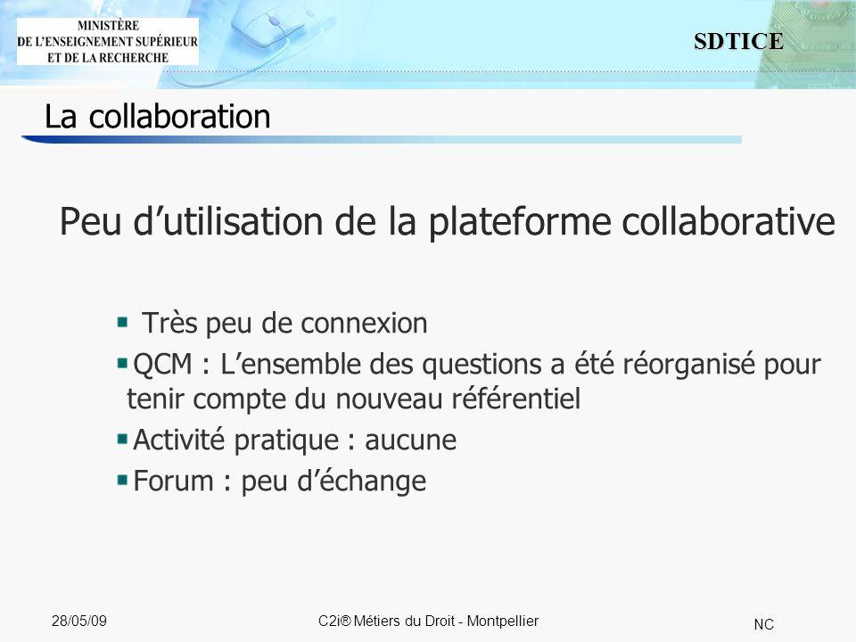 6 SDTICE NC 28/05/09C2i® Métiers du Droit - Montpellier La collaboration Très peu de connexion Peu dutilisation de la plateforme collaborative Très peu de connexion QCM : Lensemble des questions a été réorganisé pour tenir compte du nouveau référentiel Activité pratique : aucune Forum : peu déchange