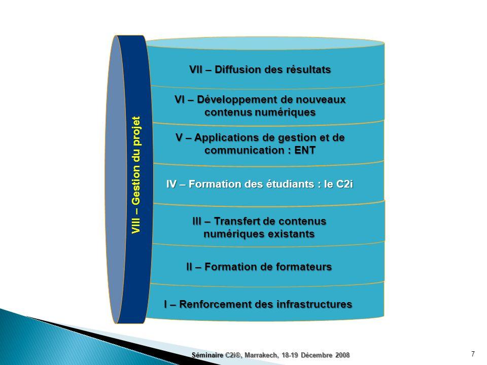 7 I – Renforcement des infrastructures II – Formation de formateurs III – Transfert de contenus numériques existants IV – Formation des étudiants : le