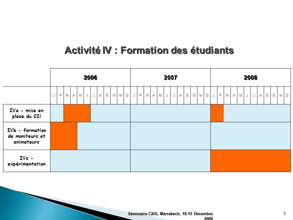 200620072008 JFMAMJJASONDJFMAMJJASONDJFMAMJJASOND IVa - mise en place du C2i IVb - formation de moniteurs et animateurs IVc - expérimentation 9 Activi