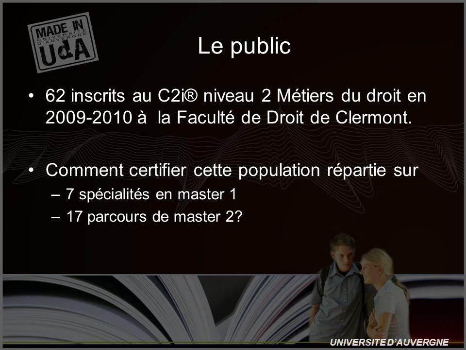 UNIVERSITE DAUVERGNE Le public 62 inscrits au C2i® niveau 2 Métiers du droit en 2009-2010 à la Faculté de Droit de Clermont. Comment certifier cette p