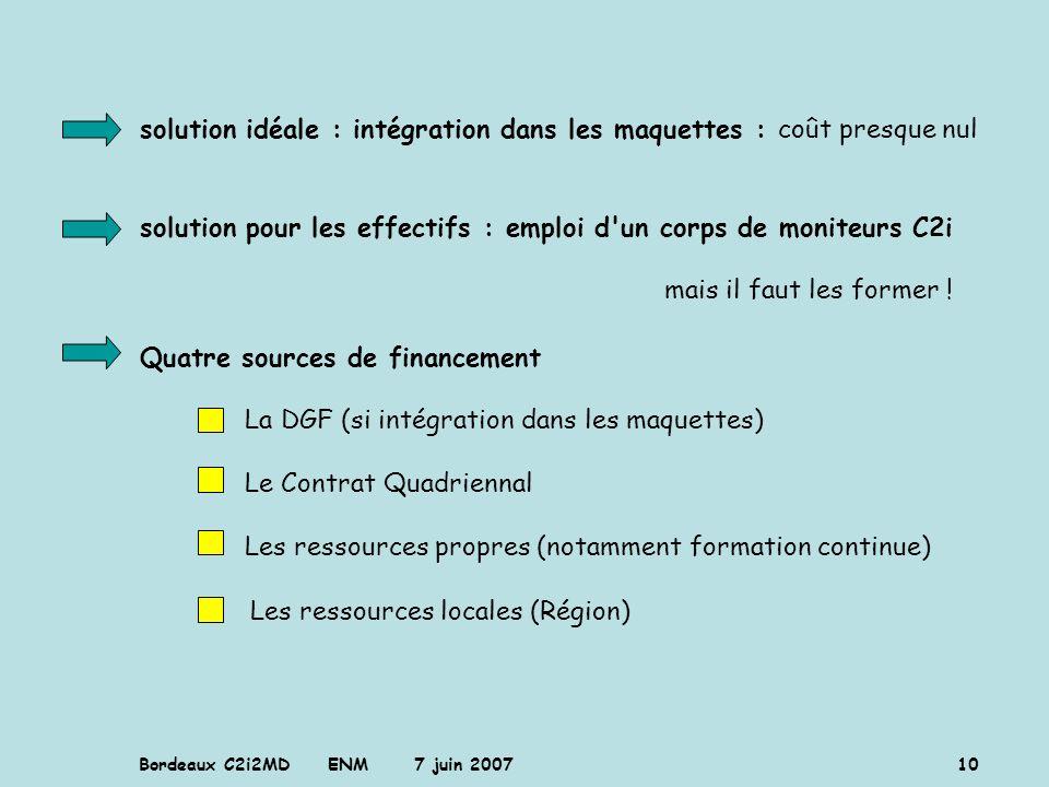 Bordeaux C2i2MD ENM 7 juin 2007 10 solution idéale : intégration dans les maquettes : coût presque nul solution pour les effectifs : emploi d'un corps