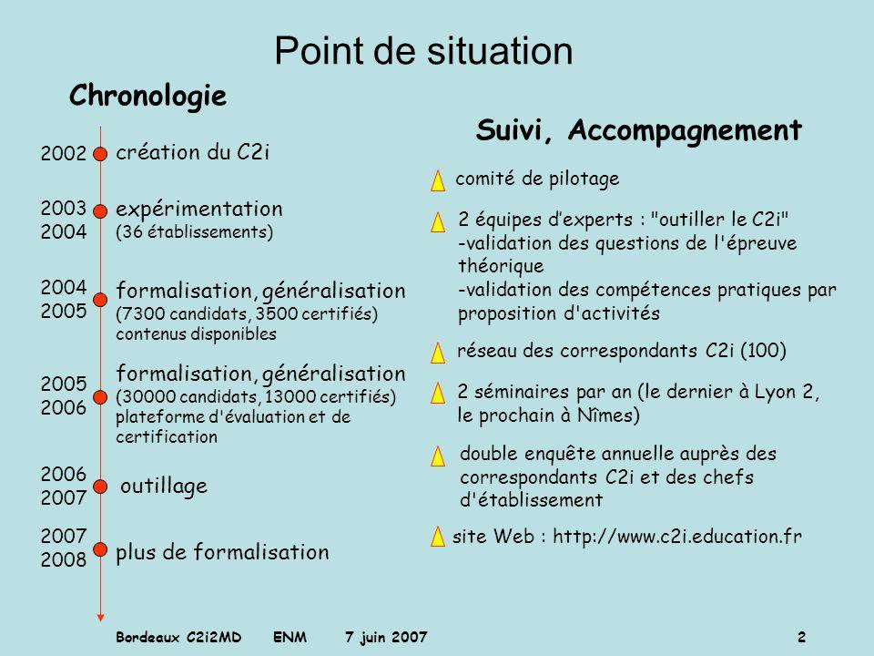 Bordeaux C2i2MD ENM 7 juin 2007 3 Bilan de l expérimentation (2003 – 2004) Très grande hétérogénéité dans les modalités d organisation, de formation, de certification Référentiel satisfaisant, mais précisions demandées Demande de directives pour les modalités de certificatiion Besoins en informations, en échange de ressources et de pratiques Quid des gros effectifs .