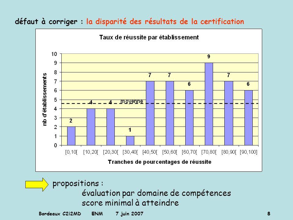 Bordeaux C2i2MD ENM 7 juin 2007 8 défaut à corriger : la disparité des résultats de la certification propositions : évaluation par domaine de compéten