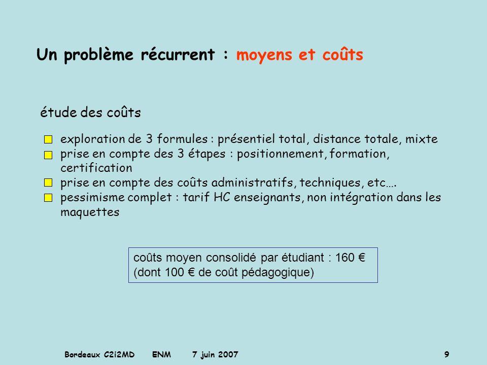 Bordeaux C2i2MD ENM 7 juin 2007 9 Un problème récurrent : moyens et coûts étude des coûts exploration de 3 formules : présentiel total, distance total