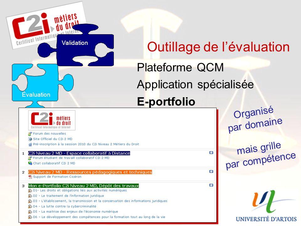 SDTICE Outillage de lévaluation Plateforme QCM Application spécialisée E-portfolio Perspectives Évaluation Validation Organisé par domaine mais grille par compétence
