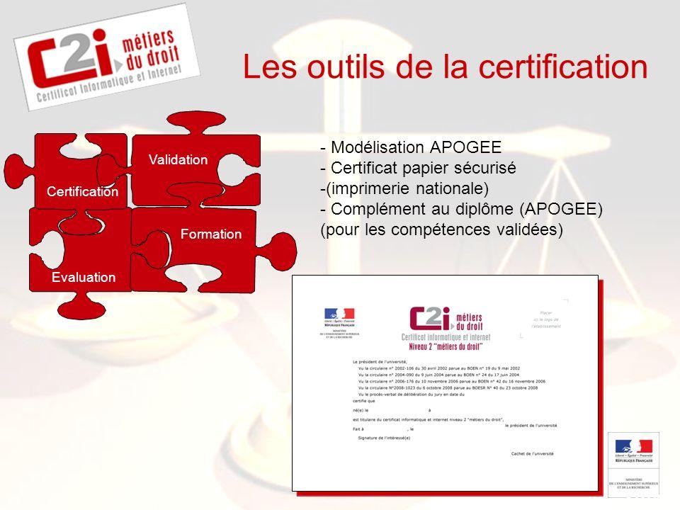 SDTICE Les outils de la certification Evaluation Formation Validation Certification - Modélisation APOGEE - Certificat papier sécurisé -(imprimerie nationale) - Complément au diplôme (APOGEE) (pour les compétences validées)