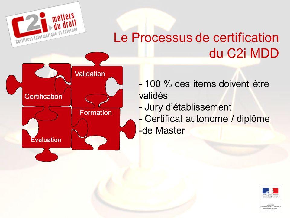 SDTICE Le Processus de certification du C2i MDD Evaluation Formation Validation Certification - 100 % des items doivent être validés - Jury détablissement - Certificat autonome / diplôme -de Master