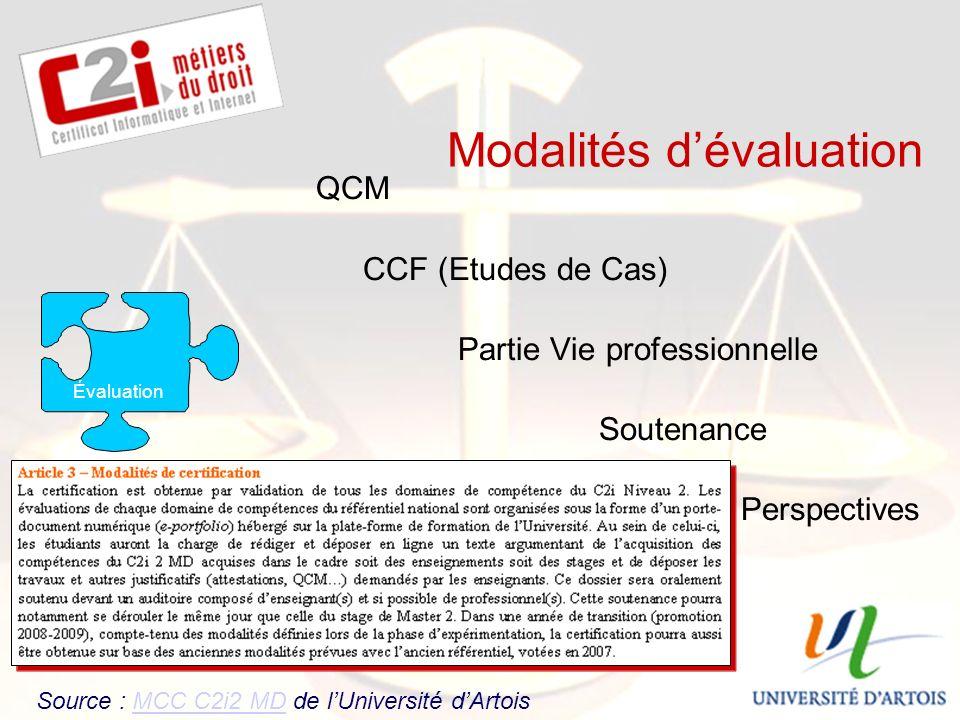 SDTICE Modalités dévaluation QCM CCF (Etudes de Cas) Partie Vie professionnelle Soutenance Perspectives Évaluation Source : MCC C2i2 MD de lUniversité