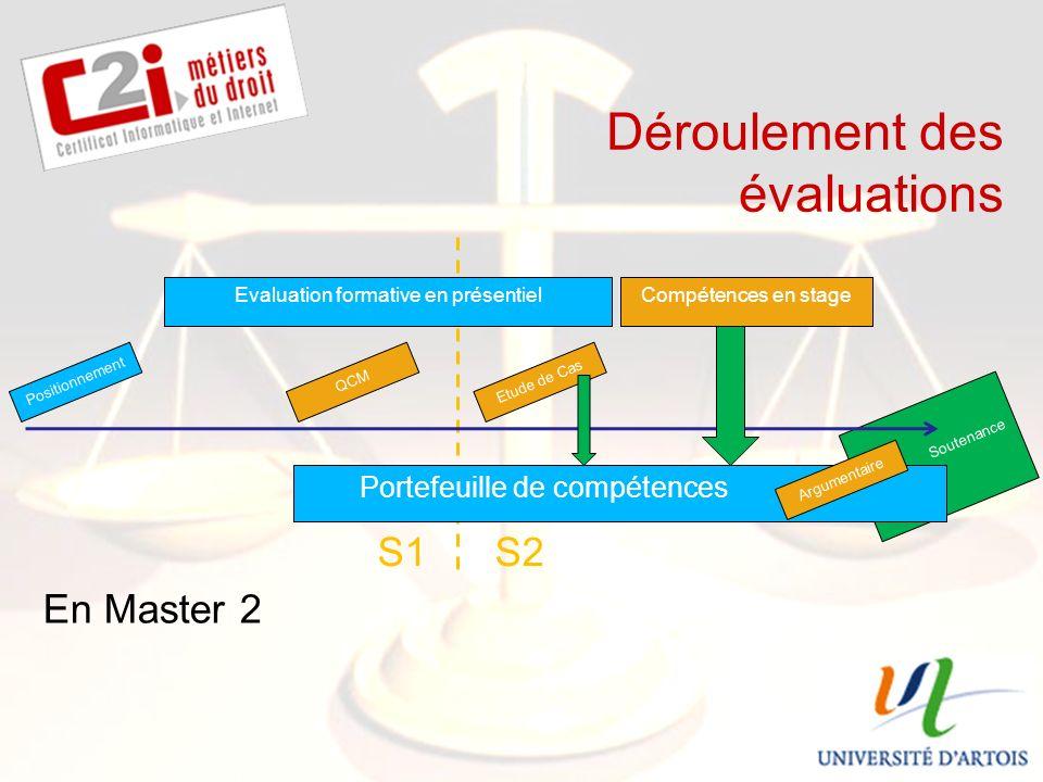 SDTICE Soutenance Déroulement des évaluations Positionnement Evaluation formative en présentiel En Master 2 Etude de Cas Compétences en stage Portefeuille de compétences QCM Argumentaire S1 S2