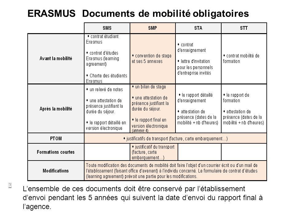 Lensemble de ces documents doit être conservé par létablissement denvoi pendant les 5 années qui suivent la date denvoi du rapport final à lagence.