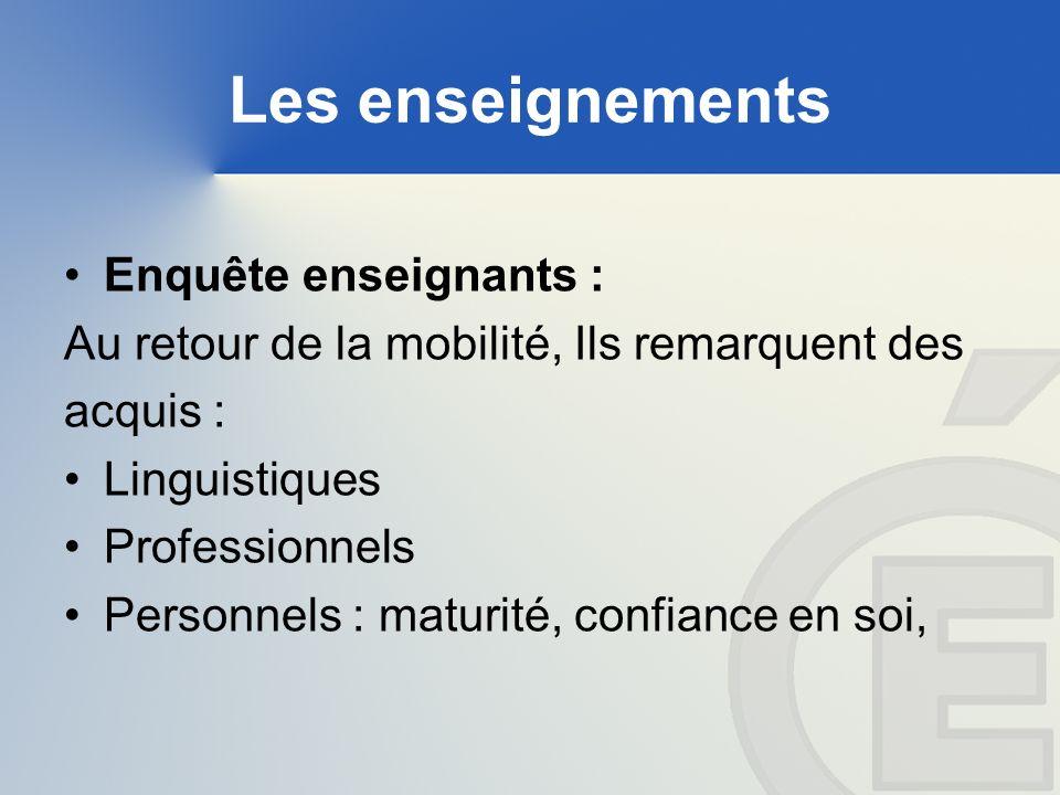 LES ASPECTS FINANCIERS Dareic Ladom Région Autres partenaires : -Familles -Taxe dapprentissage…