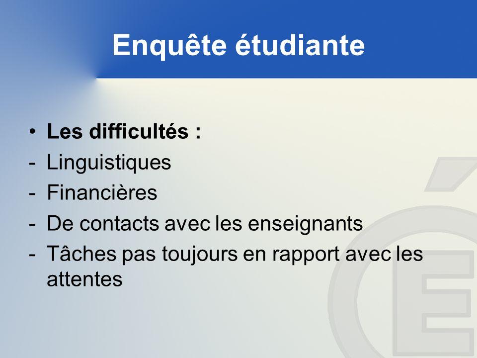 Enquête étudiante Les difficultés : -Linguistiques -Financières -De contacts avec les enseignants -Tâches pas toujours en rapport avec les attentes