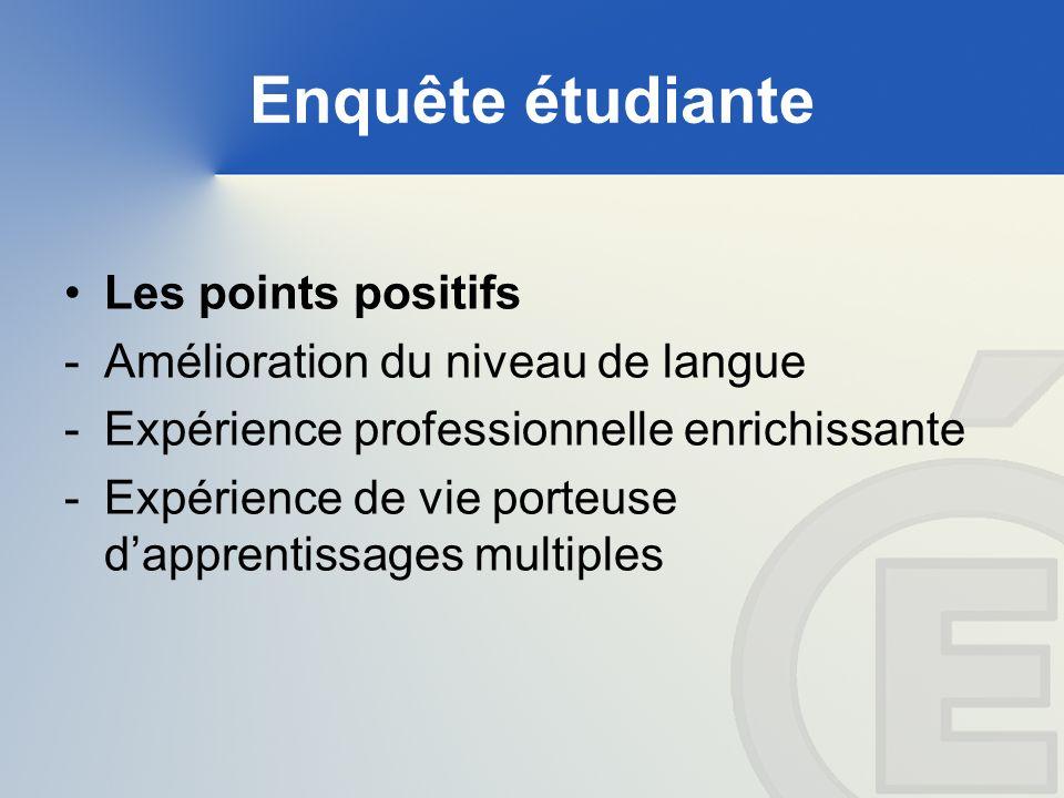 Enquête étudiante Les points positifs -Amélioration du niveau de langue -Expérience professionnelle enrichissante -Expérience de vie porteuse dapprentissages multiples