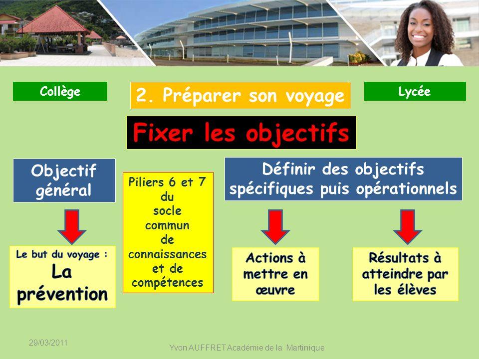 29/03/2011 Yvon AUFFRET Académie de la Martinique Définir des objectifs spécifiques puis opérationnels Objectif général Piliers 6 et 7 du socle commun