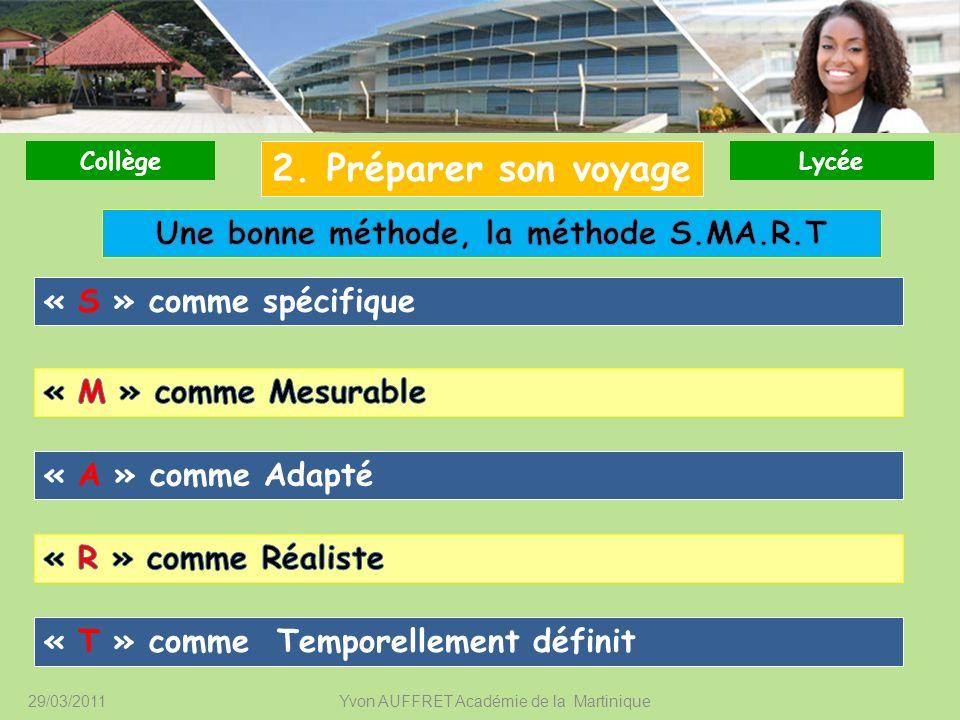 29/03/2011Yvon AUFFRET Académie de la Martinique « S » comme spécifique CollègeLycée 2. Préparer son voyage « A » comme Adapté « T » comme Temporellem
