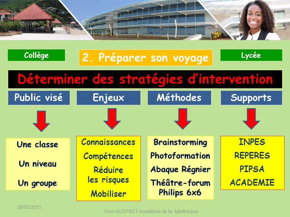 29/03/2011 Yvon AUFFRET Académie de la Martinique Public visé CollègeLycée 2. Préparer son voyage Déterminer des stratégies dintervention EnjeuxMéthod