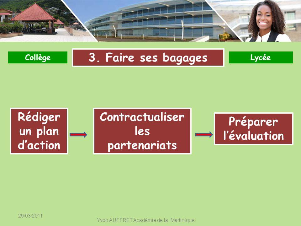29/03/2011 Yvon AUFFRET Académie de la Martinique Contractualiser les partenariats Rédiger un plan daction CollègeLycée Préparer lévaluation 3. Faire