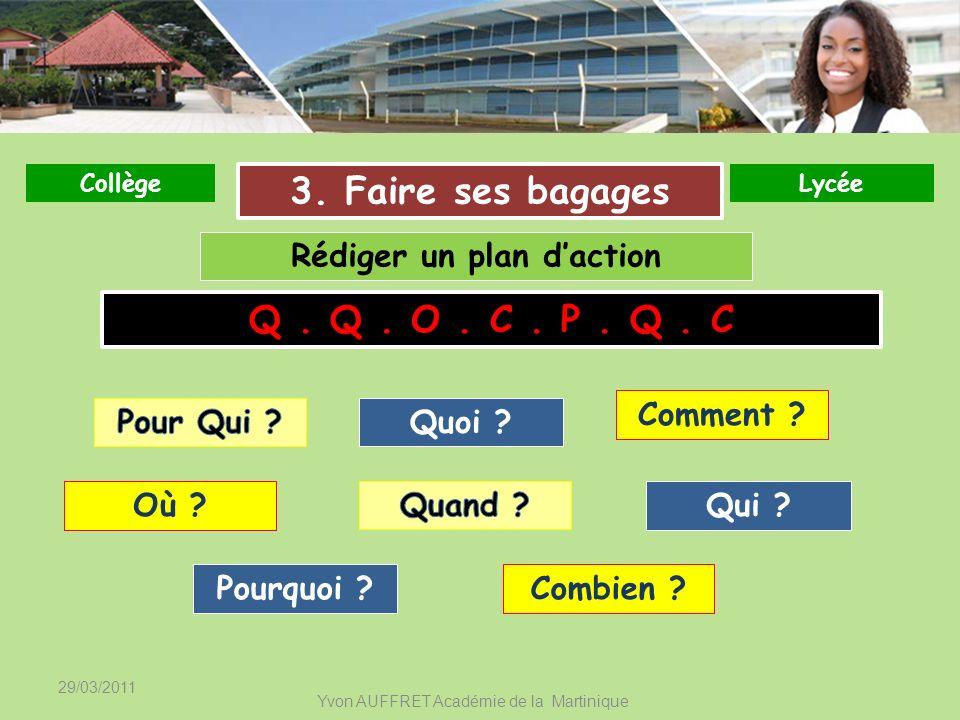 29/03/2011 Yvon AUFFRET Académie de la Martinique Q. Q. O. C. P. Q. C CollègeLycée 3. Faire ses bagages Comment ? Qui ?Où ? Quoi ? Pourquoi ?Combien ?