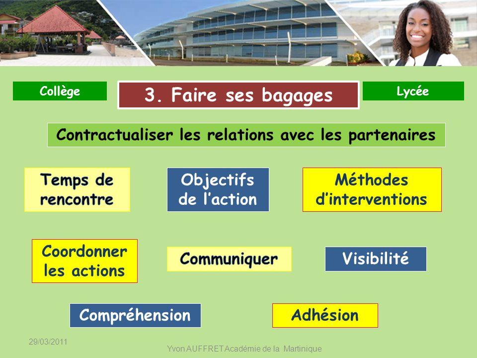 29/03/2011 Yvon AUFFRET Académie de la Martinique CollègeLycée 3. Faire ses bagages Méthodes dinterventions Compréhension Coordonner les actions Objec