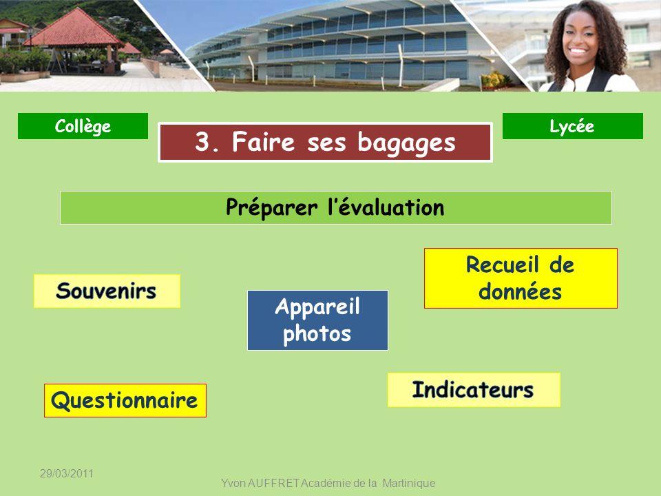 29/03/2011 Yvon AUFFRET Académie de la Martinique CollègeLycée 3. Faire ses bagages Recueil de données Questionnaire Appareil photos Préparer lévaluat