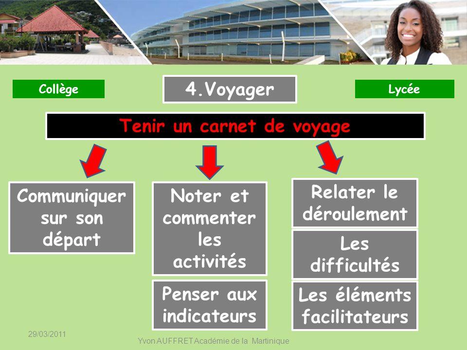 29/03/2011 Yvon AUFFRET Académie de la Martinique Noter et commenter les activités Penser aux indicateurs Relater le déroulement CollègeLycée 4.Voyage