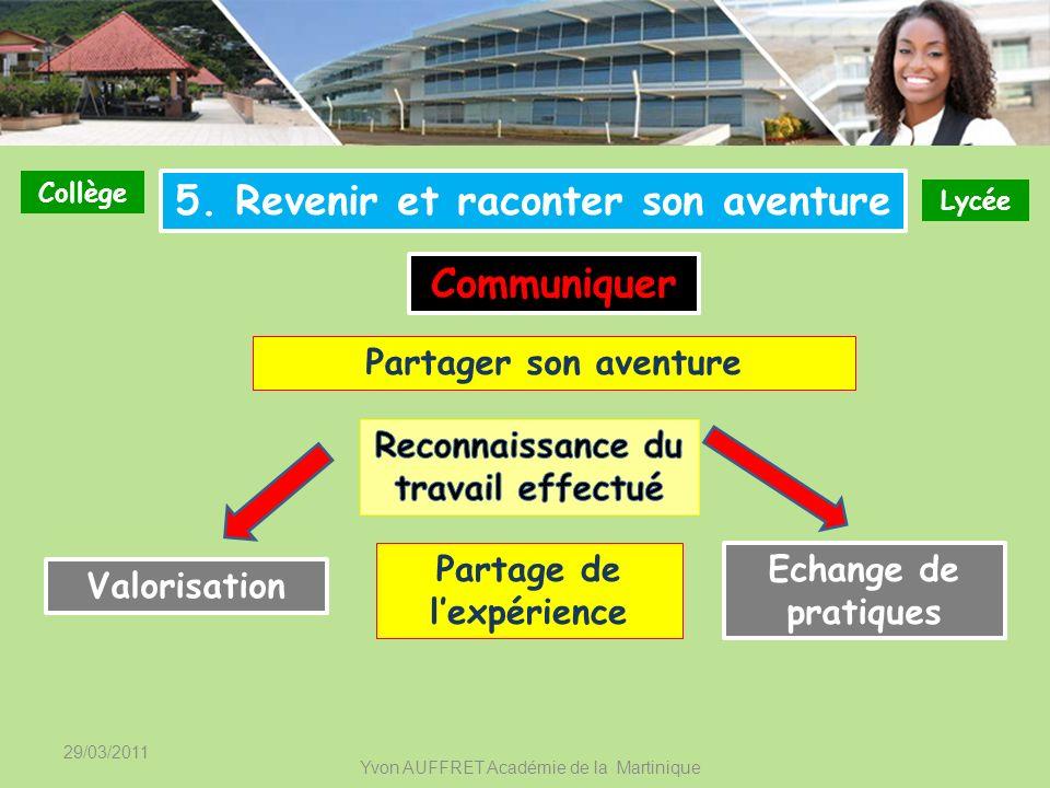 29/03/2011 Yvon AUFFRET Académie de la Martinique Collège Lycée 5. Revenir et raconter son aventure Communiquer Partager son aventure Echange de prati